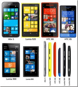 comparacion-tamaos-de-telefonos-WP8_thumb.jpg