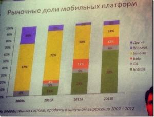 cifras-de-marcedo-en-rusia_thumb.jpg