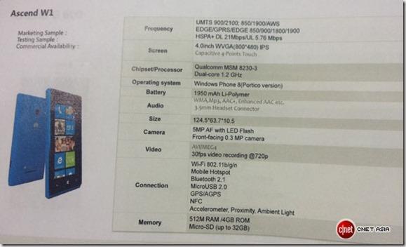 Huawei Ascend W1 caracteristicas