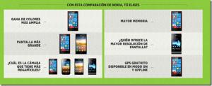 Comparativa-Nokia-Lumia-520_thumb.png