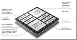 Snapdragon-400_thumb.png