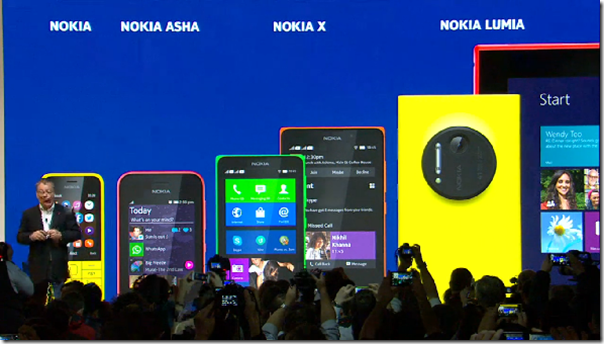 Nokia famili
